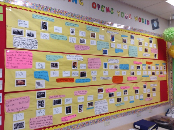 1st grade timeline